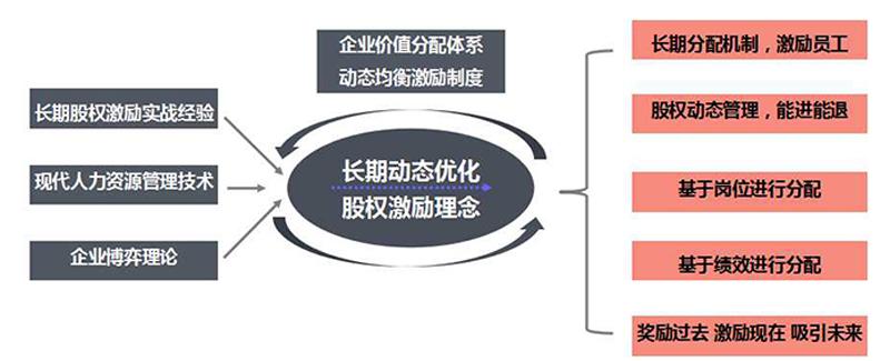 股权激励7.jpg