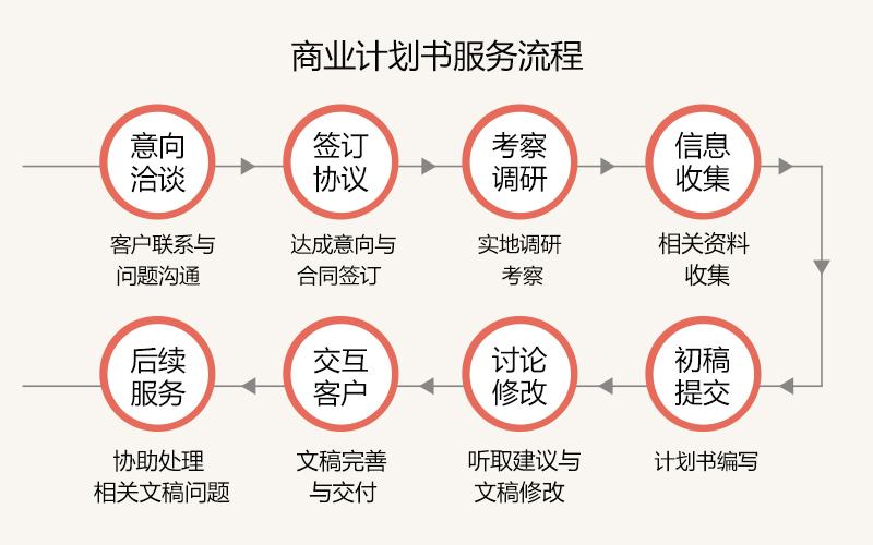 商业计划书7.jpg