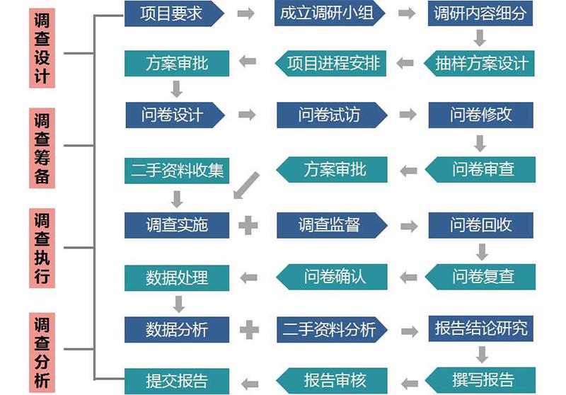 营销管理5.jpg