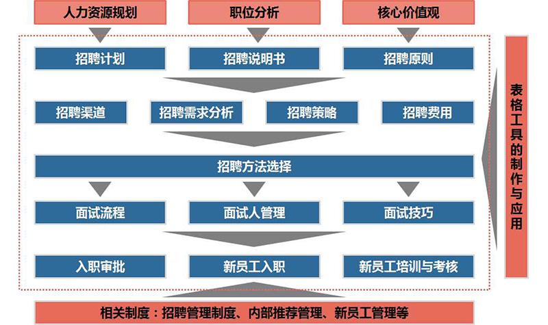 人力资源管理4.jpg