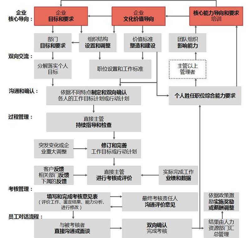 人力�Y源管理6.jpg