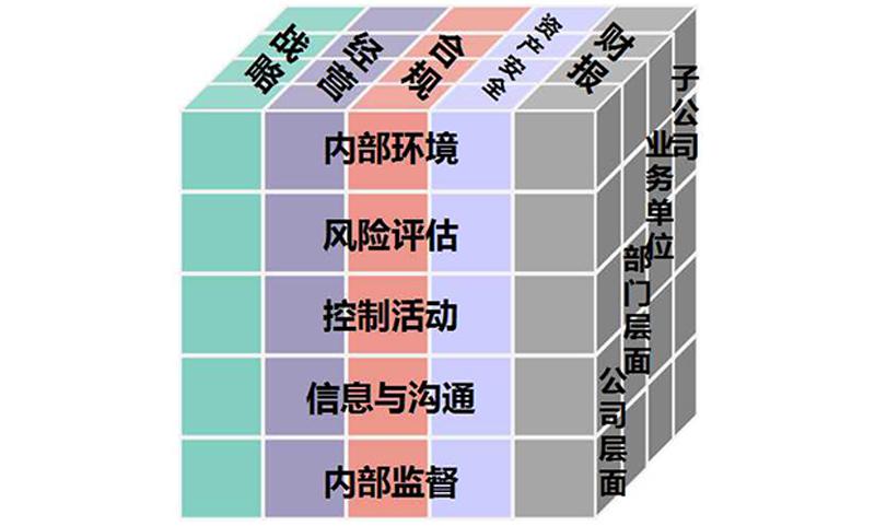 集团管理内控3.jpg