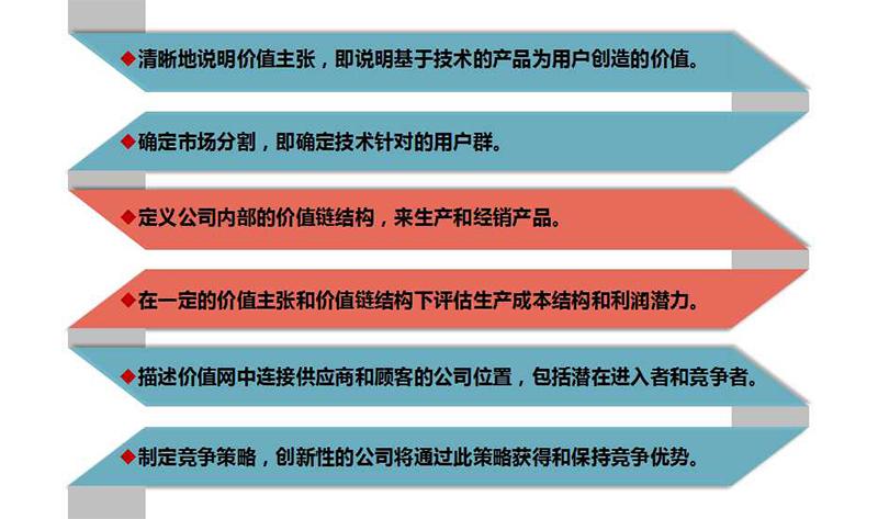 商业模式3.jpg
