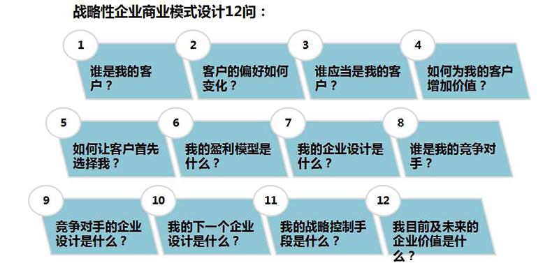 商业模式4.jpg