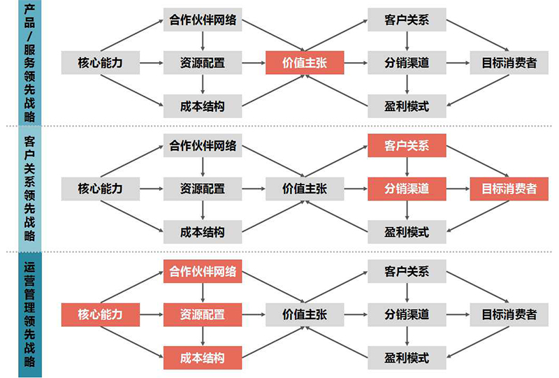 商业模式5.jpg