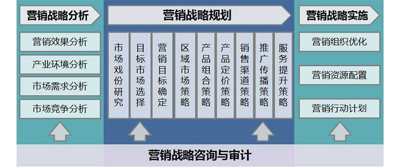 营销战略5.jpg