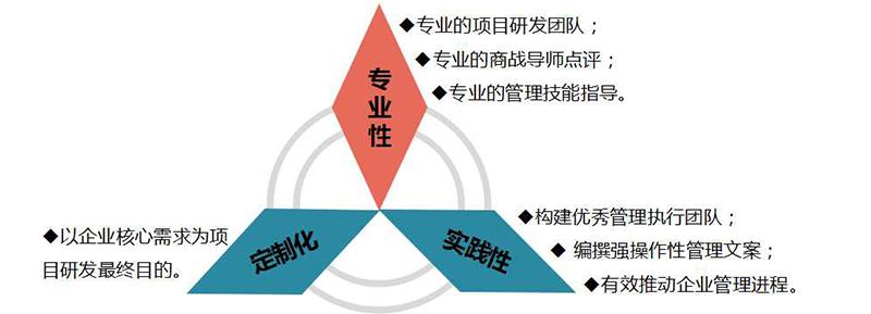 商战模拟2.jpg