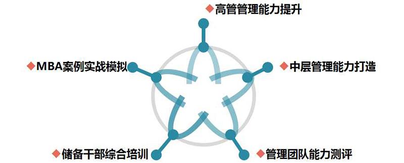 商战模拟4.jpg