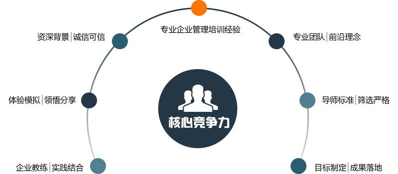 拓展训练5.jpg