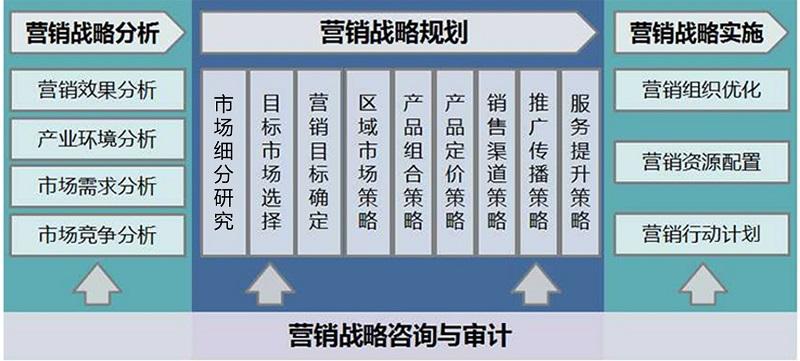 營銷管理10.jpg